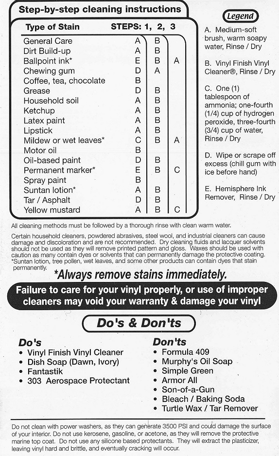 Cleaning Care - Vinyl cup care instructions